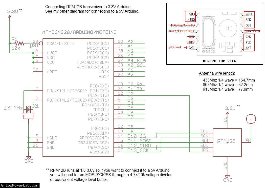rfm12B--arduino-moteino-atmega328_3.3v_connections
