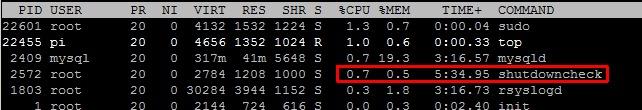 CPU_percent