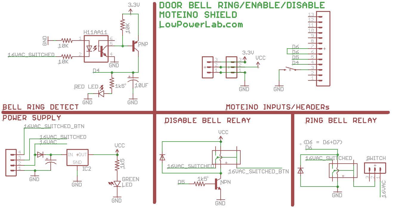 More Awesome Doorbell Control